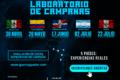 Anuncian Laboratorio de Campañas rumbo a las elecciones en cinco naciones
